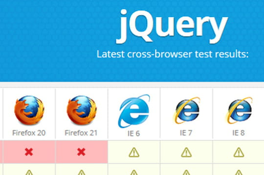 BrowserSwarm : un outil open source de test JavaScript signé Microsoft