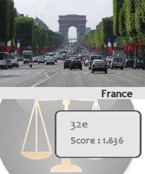 la france est le trente-deuxième pays le plus sûr du monde.