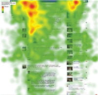 résultats de l'analyse d'eye tracking sur facebook.