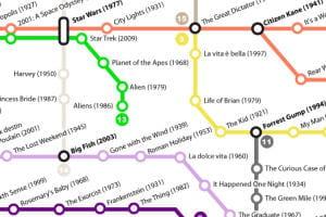 extrait du 'plan de métro des 250 meilleurs films de tous les temps', sur