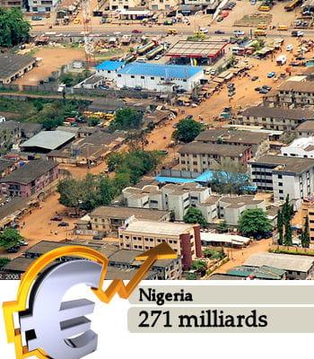 le nigeria est le 32e pays le plus riche du monde.