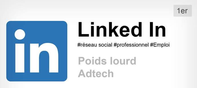 LinkedIn, discret géant de la pub