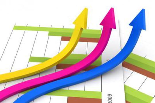 Universal Analytics et Google Tag Manager  (part de marché mars 2014)