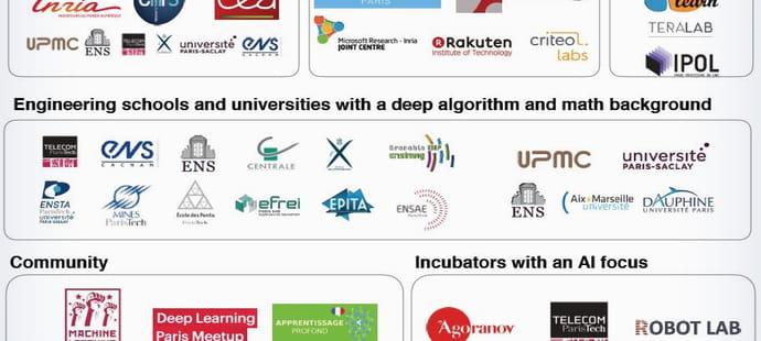 Intelligence artificielle: la France doit promouvoir ses robots et ses talents