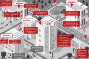 Avec l'IoT et l'IA, bureaux et bâtiments intelligents ne font plus qu'un