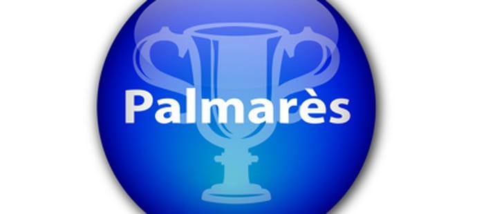 Truffle 100 : le classement européen 2014 des éditeurs de logiciels révélé