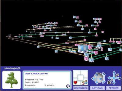 originalité du généalogiste deluxe, la possibilité de visualiser son arbre en 3d