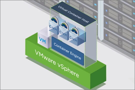Comment VMware intègre la techno Docker