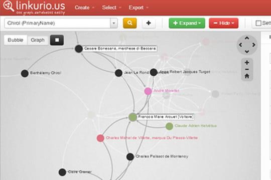 Linkurious met la visualisation de graphes à la portée des analystes