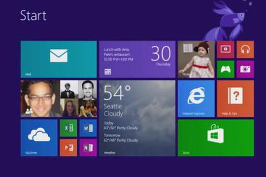 Windows 8.1 : un taux de pénétration de3,6%