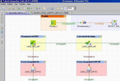 capture d'une partie d'écran de la solution open source talend integration