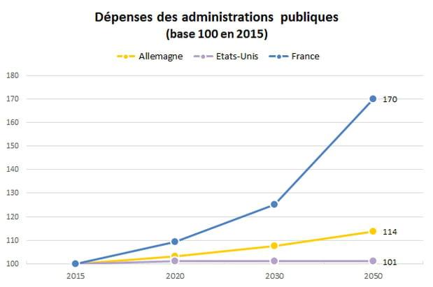 Dépenses publiques : la France explosera sa tirelire