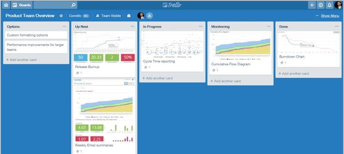Kanban: une méthode agile de gestion de projet visuelle et continue