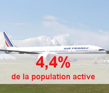 les transports emploient une part croissante de la population active.