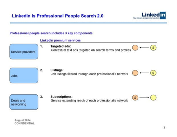 Un moteur de recherche de salariés