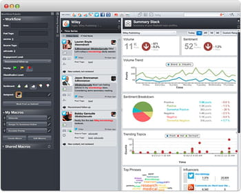 radian6 est une partie de salesforce exacttarget marketing cloud.