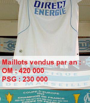 sources clubs pour la saison 2008-2009.