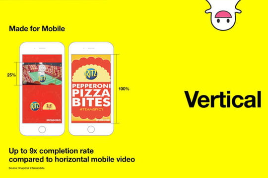 Snapchat fait-il vraiment payer les annonceurs pour des vidéos non vues ?