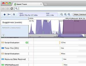speedtracker analyse aussi bien la performance du code javascript que celle