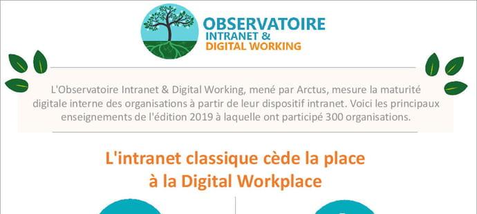 L'intranet, c'est fini, place à la digital workplace