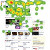 analyse via l'eye tracking sur le site de youtube. les zones rouges indiquent