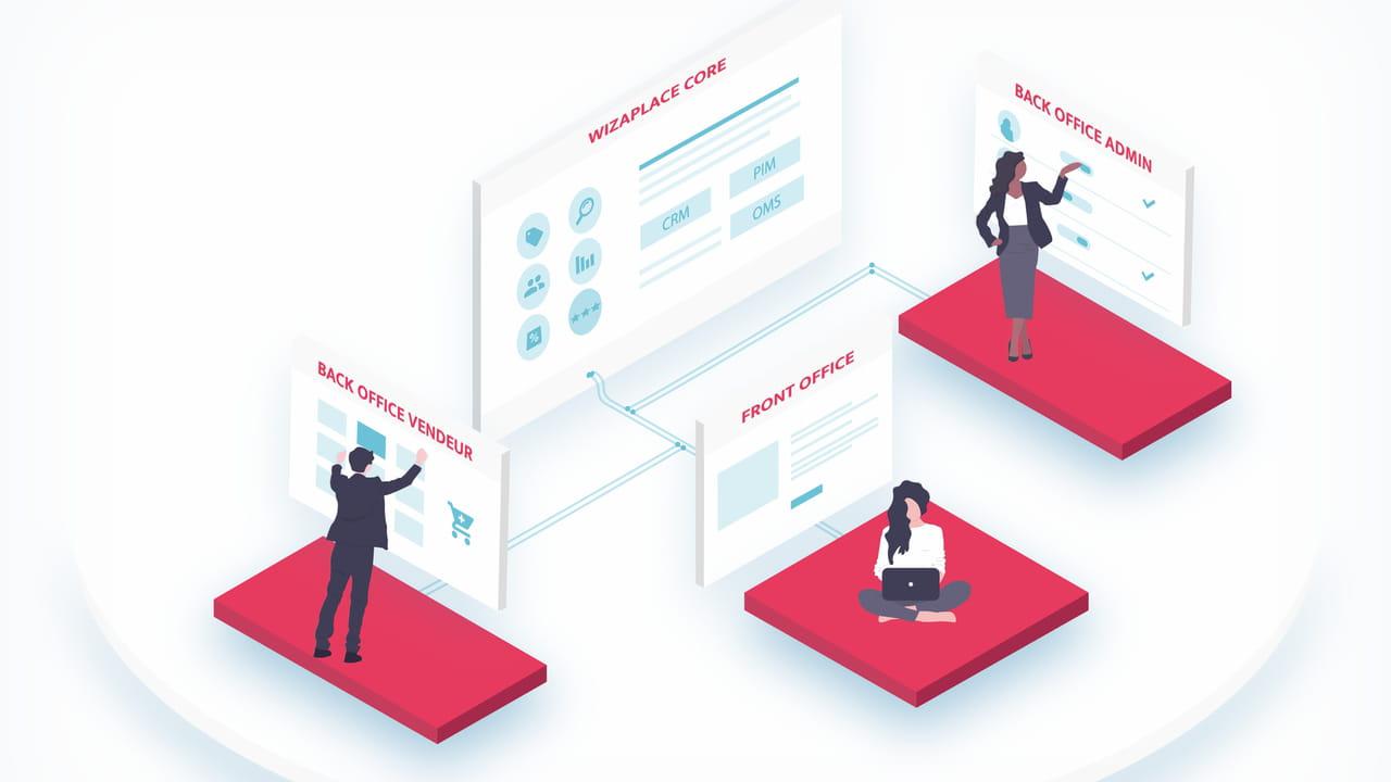 Wizaplace lève 13 millions d'euros pour exporter sa solution de marketplace