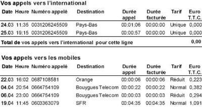 appels internationaux et sur mobiles