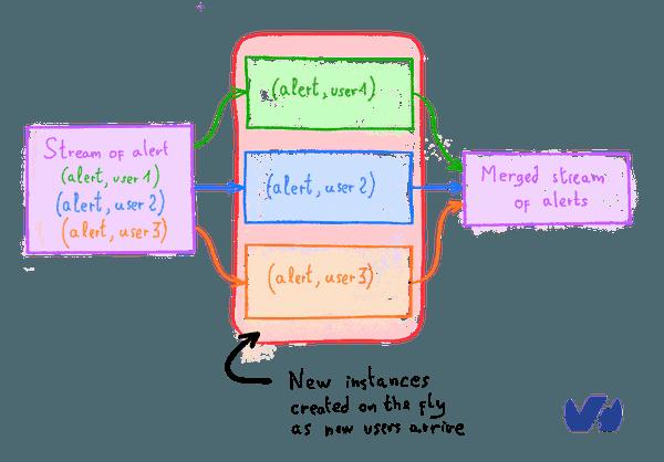 Comment OVH gère ses pannes grâce au big data