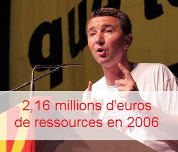 olivier besancenot a crée en juin 2008 le 'nouveau parti anticapitaliste' pour