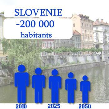 la slovénie perdra 200 000 habitants d'ici 2050.