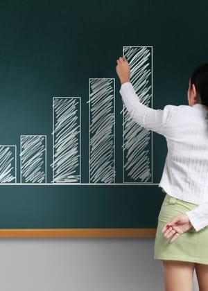 la dépense consacrée à l'éducation a gonflé de 33% en 12 ans.