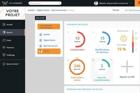 InsideBoard met l'IA au service de la transformation des entreprises