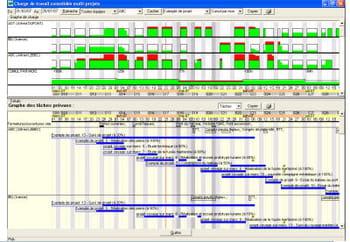 ecran du logiciel de gestion de projet visualprojet de la société ibu-soft