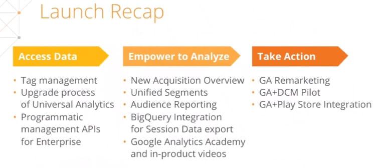 launches recap ga !