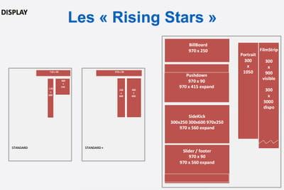 formats rising stars