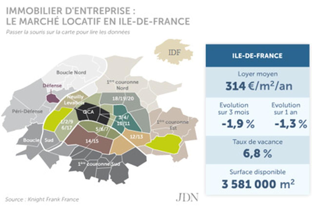 Immobilier D 39 Entreprise Tous Les Prix En Ile De France