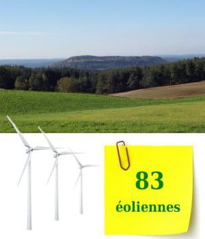 83 éoliennes sont en fonctionnement dans la région auvergne.