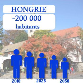 la hongrie perdra 200 000 habitants d'ici 2050.