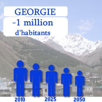 la géorgie perdra 1 million d'habitants d'ici 2050.