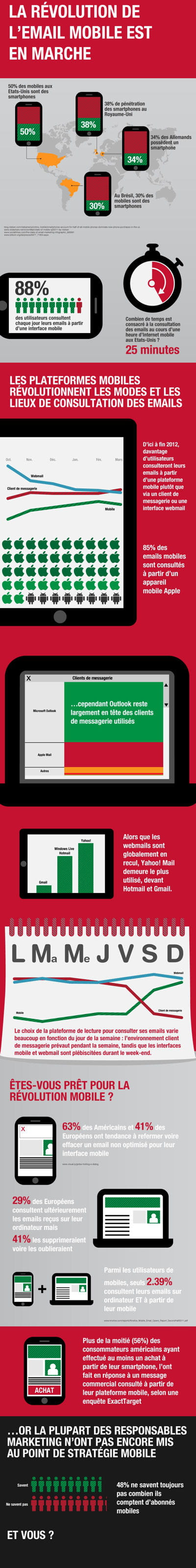 mobile infographic 400