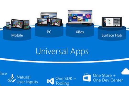 Microsoft dévoile les Universal Apps de Windows 10