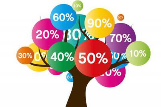 Les ventes en ligne ont augmenté de 6% la première journée des soldes