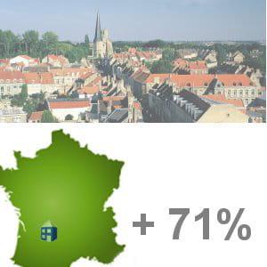 la 14e ville française qui gagne le plus d'habitants est bérat.