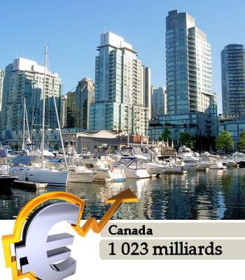 le canada est le 14e pays le plus riche du monde.