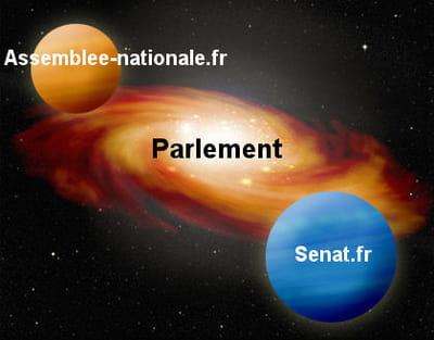 la galaxie web du parlement.