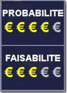 la dette grecque est monétisée.