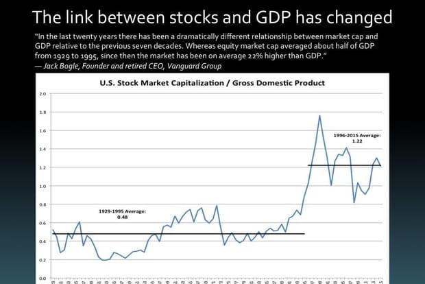 """""""Le lien entre le marché boursier et le PIB a changé"""""""