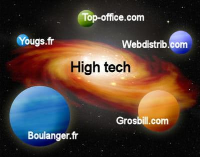 la galaxie web high tech de la famille mulliez