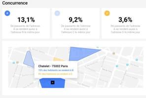 Mytraffic lève 10millions d'euros pour propager ses données de trafic piéton et véhicule en Europe