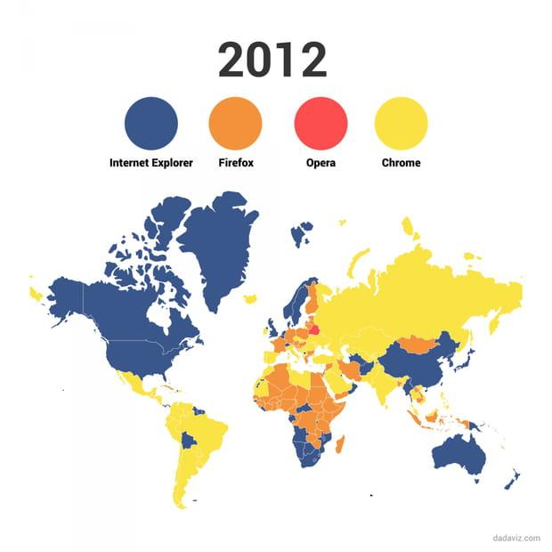 2012 : Chrome, Firefox et Internet Explorer en guerre pour la domination